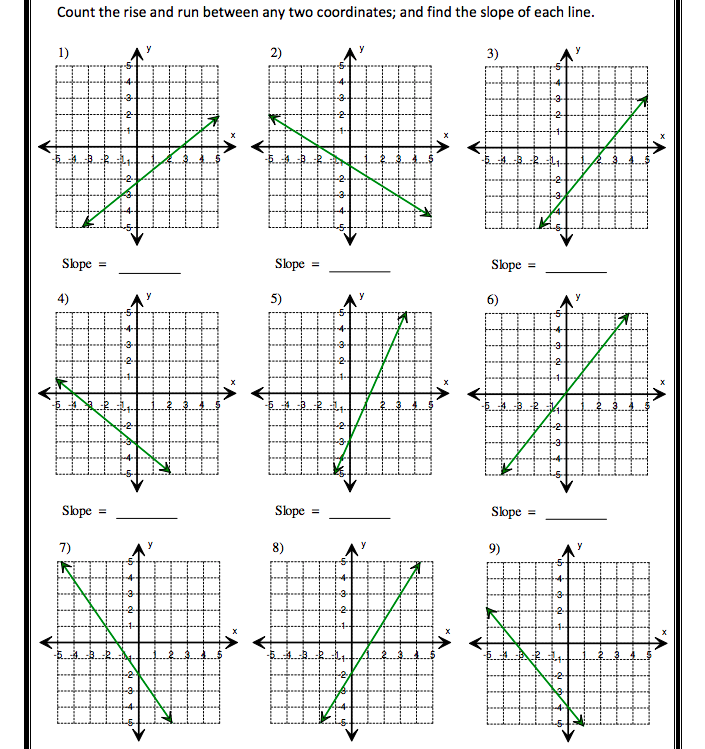 Slope Worksheet – Slope Worksheets